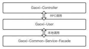 beepress-beepress-weixin-zhihu-jianshu-plugin-2-4-2-3708-1525225423-2-EricGG个人博客